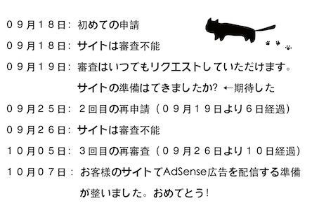 f:id:nekowamegusuri163:20200420141419j:plain