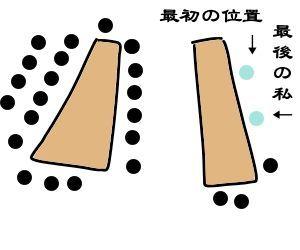 f:id:nekowamegusuri163:20200425144925j:plain