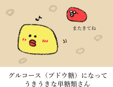 f:id:nekoyamachan:20161108164857p:plain