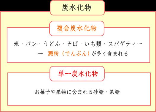 f:id:nekoyamachan:20161109213824p:plain