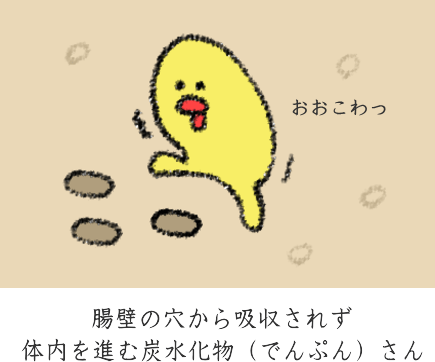 f:id:nekoyamachan:20161111162046p:plain