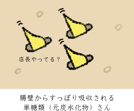 f:id:nekoyamachan:20161111162115p:plain