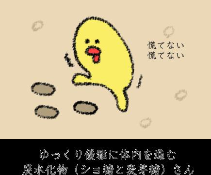 小腸での分解を免れるイメージ図