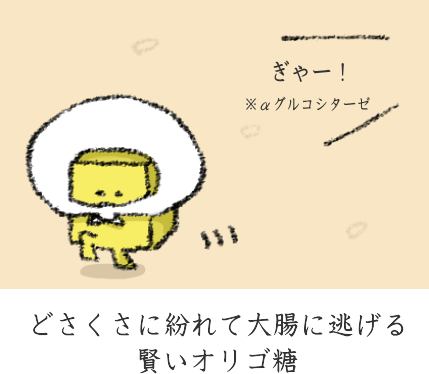 オリゴ糖の図