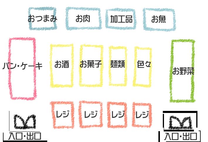 f:id:nekoyamachan:20170206211649p:plain
