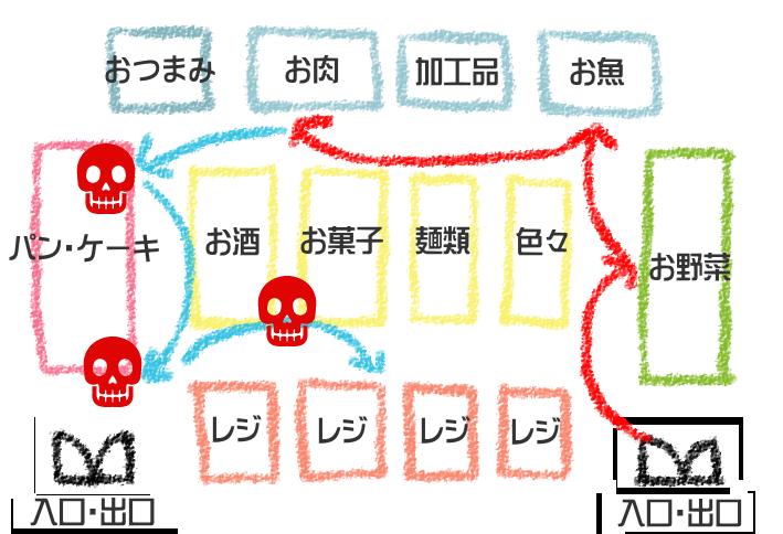 f:id:nekoyamachan:20170206212113p:plain