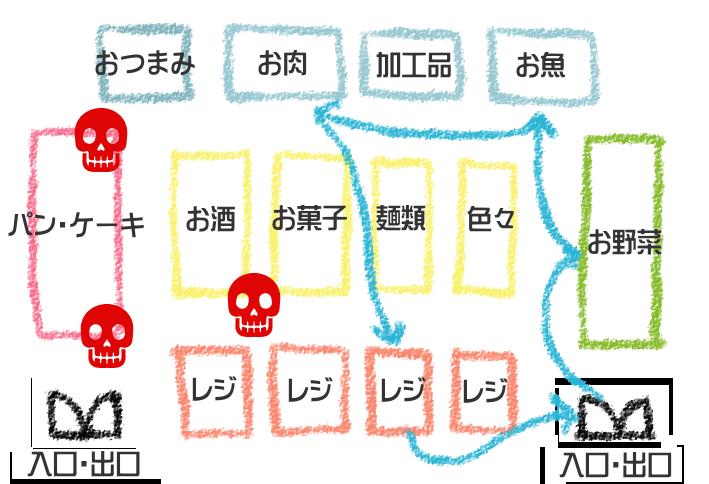 f:id:nekoyamachan:20170206213540p:plain