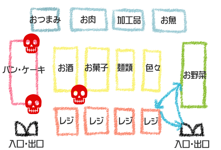 f:id:nekoyamachan:20170206213742p:plain
