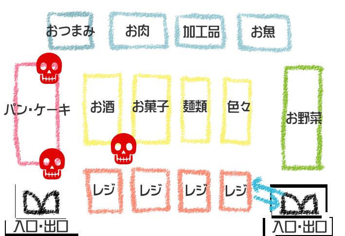 f:id:nekoyamachan:20170206214201p:plain