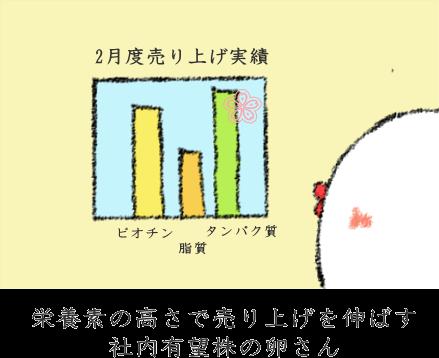 f:id:nekoyamachan:20170224212737p:plain