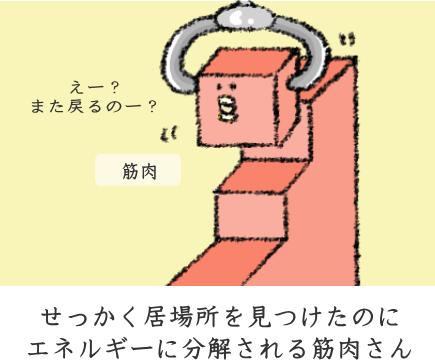 f:id:nekoyamachan:20170303163558p:plain