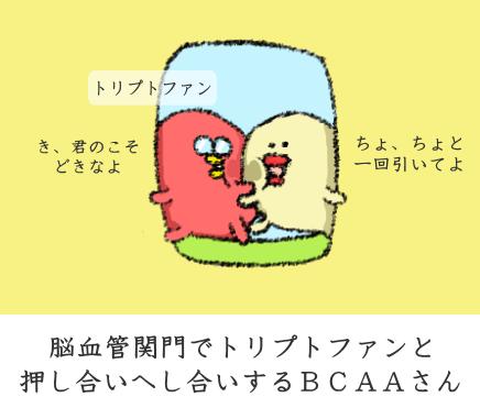 f:id:nekoyamachan:20170303163615p:plain