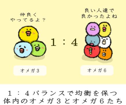 f:id:nekoyamachan:20170310135129p:plain