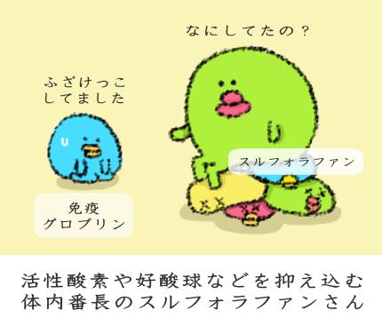 f:id:nekoyamachan:20170323133807p:plain