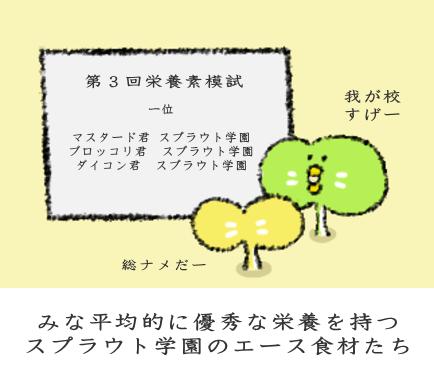 f:id:nekoyamachan:20170323133808p:plain