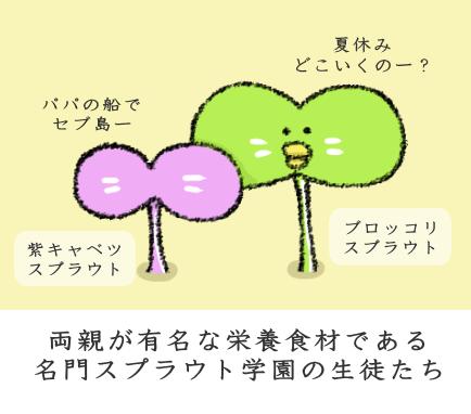 f:id:nekoyamachan:20170323133810p:plain