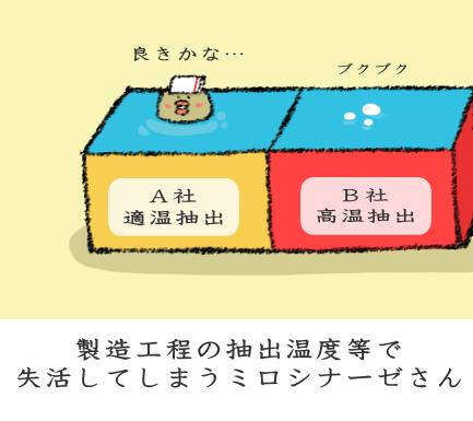 f:id:nekoyamachan:20170323133814p:plain