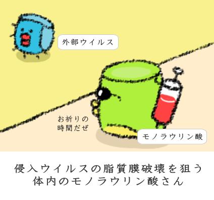 f:id:nekoyamachan:20170405162125p:plain