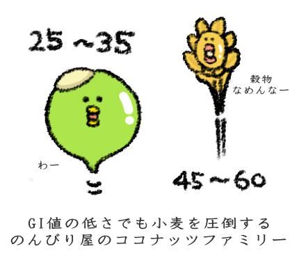 f:id:nekoyamachan:20170405162134p:plain