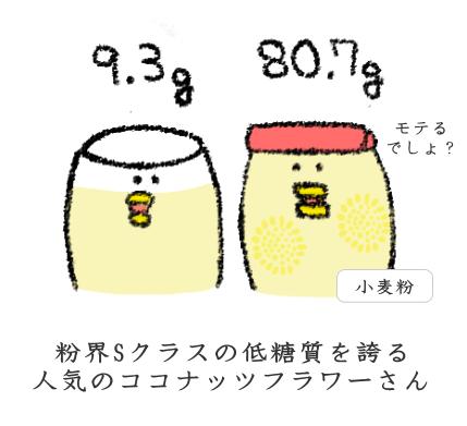 f:id:nekoyamachan:20170405162135p:plain