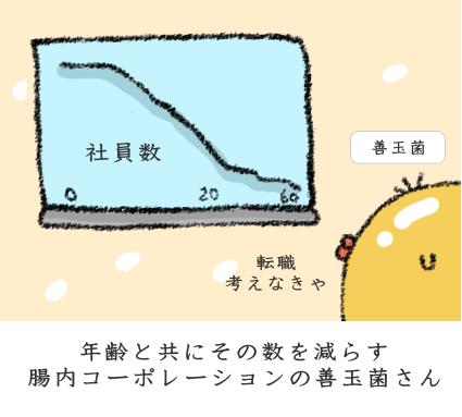 f:id:nekoyamachan:20170405162142p:plain