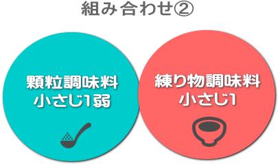 調味料の組み合わせパターン