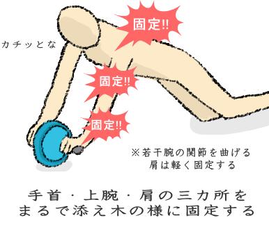 腕・肩・背中をそれぞれ固定する