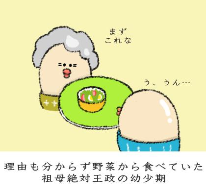 野菜から食べる図