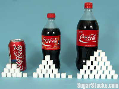 コカ・コーラに使用される糖分