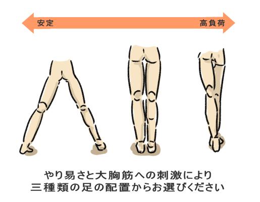 やり易さと大胸筋への刺激により 三種類の足の配置からお選びください