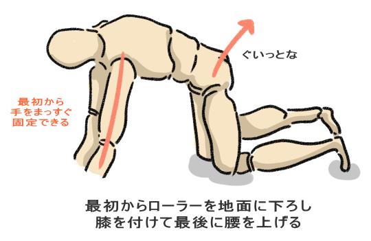 最初からローラーを地面に下ろし 膝を付けて最後に腰を上げる