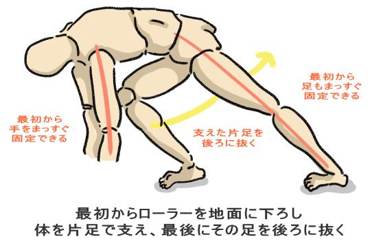 最初からローラーを地面に下ろし 体を片足で支え、最後にその足を後ろに抜く