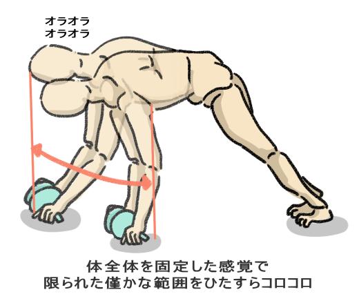 体全体を固定した感覚で 限られた僅かな範囲をひたすらコロコロ