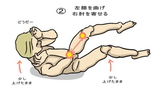体を僅かにひねりながら、逆側の肘と膝を交互に寄せる