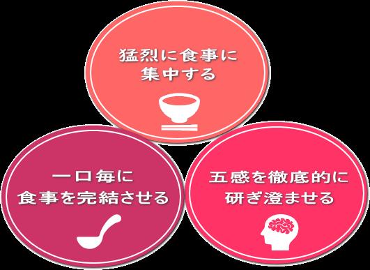 食事に猛烈に集中する 食時を毎口完結させる 徹底的に五感を研ぎ澄ます
