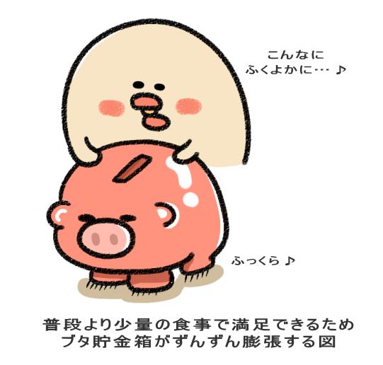 食費がガンガン抑えられる食事瞑想における豚貯金箱