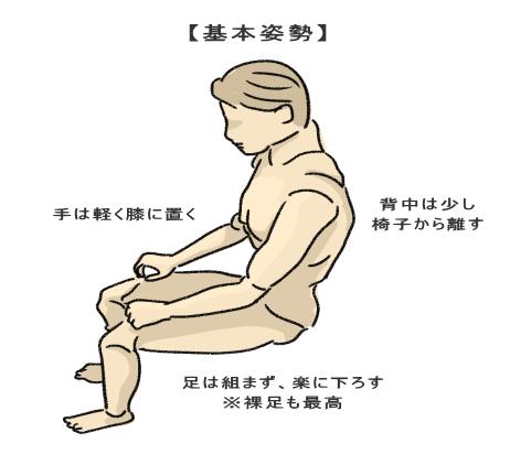 マインドフルネスの基本姿勢