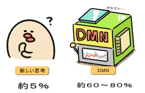 DMNと新しい思想の脳の疲労感