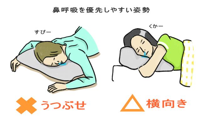鼻呼吸を優先しやすい姿勢