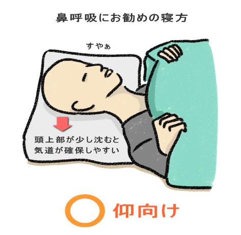 鼻呼吸にお勧めの寝方