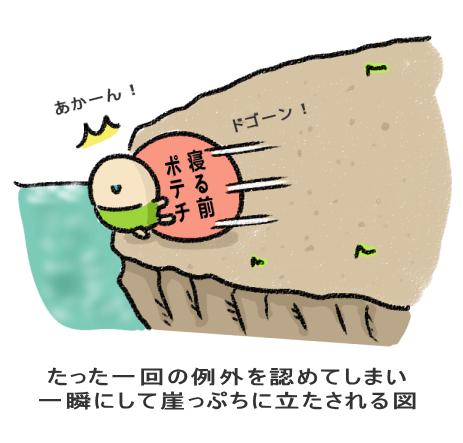 たった一回の例外を認めてしまい 一瞬にして崖っぷちに立たされる図