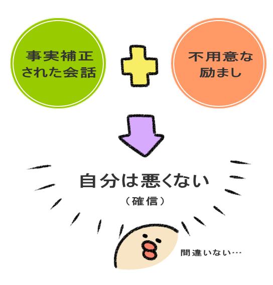 f:id:nekoyamachan:20181128202523p:plain