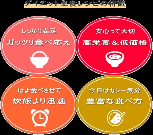 ダイエット主食レシピの特徴