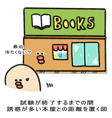試験が終了するまでの間 誘惑が多い本屋との距離を置く図