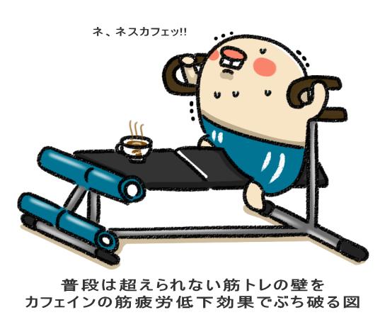 普段は超えられない筋トレの壁を カフェインの筋疲労低下効果でぶち破る図