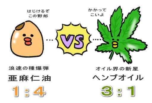 亜麻仁油 VS ヘンプオイル