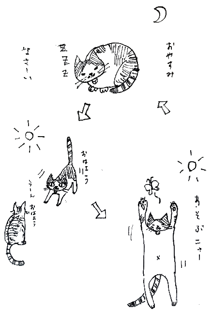 f:id:nekoyanookami:20210203230503p:plain