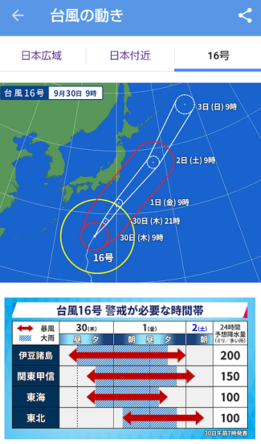 f:id:nekoyanookami:20210930211503p:plain