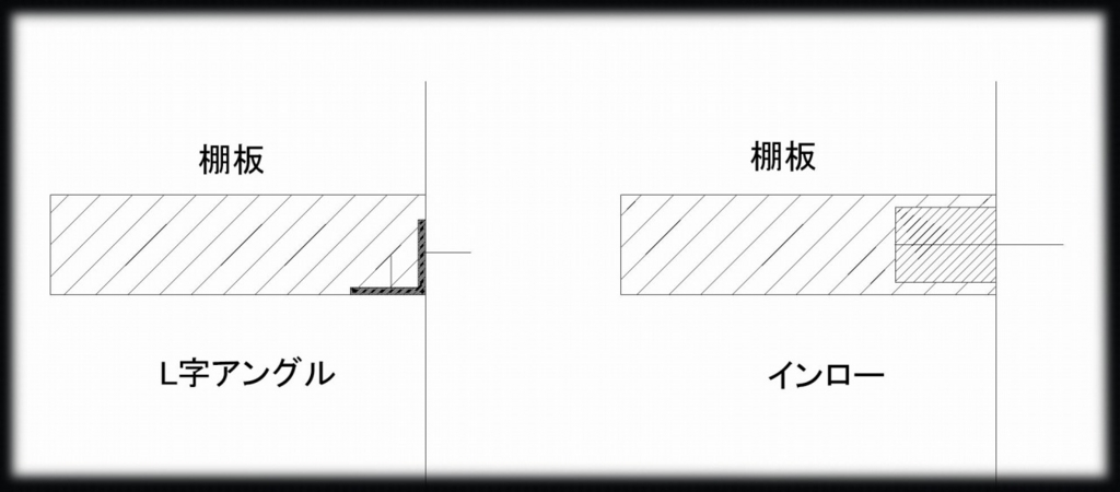 f:id:nekoyapa:20170501185639j:plain