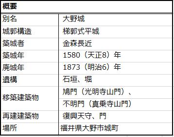 f:id:nekoyosida:20181101184114p:plain